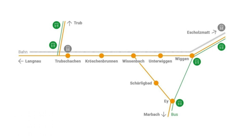 Taxitonetz Emmental-Entlebuch